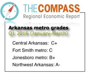 allmetroregionsgradebox2016